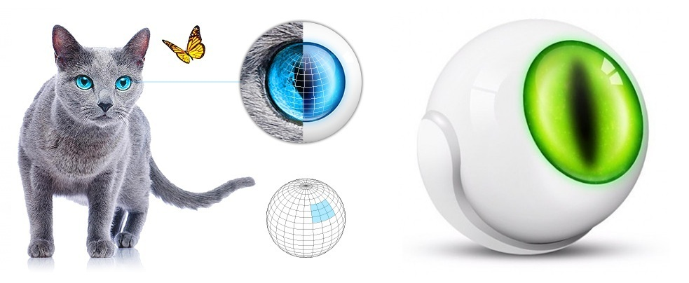 Home Burglar Security Systems